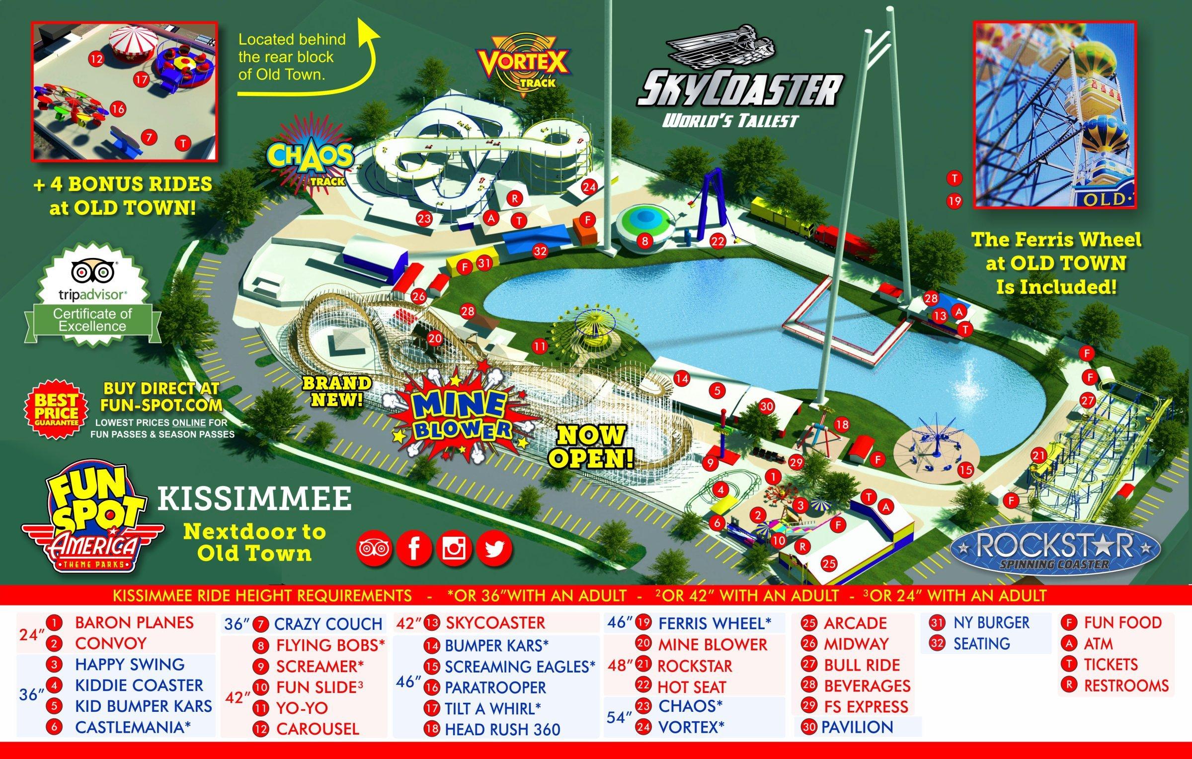 Kissimmee Florida Map.Kissimmee Theme Park Map Fun Spot Kissimmee Map